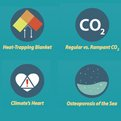 Thumbnail for Report Emphasizes Use of Storytelling to Talk About Climate Change