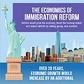 Assessing the Economic Impacts of Immigration Reform  thumbnail