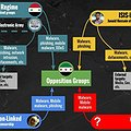 Syrian Activists Targeted by Hackers thumbnail